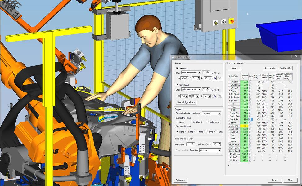 Tecnomatix | Simulare umana a proceselor de productie